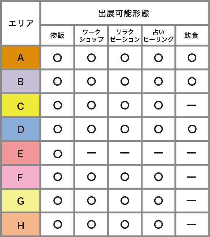201710_100人展エリア詳細